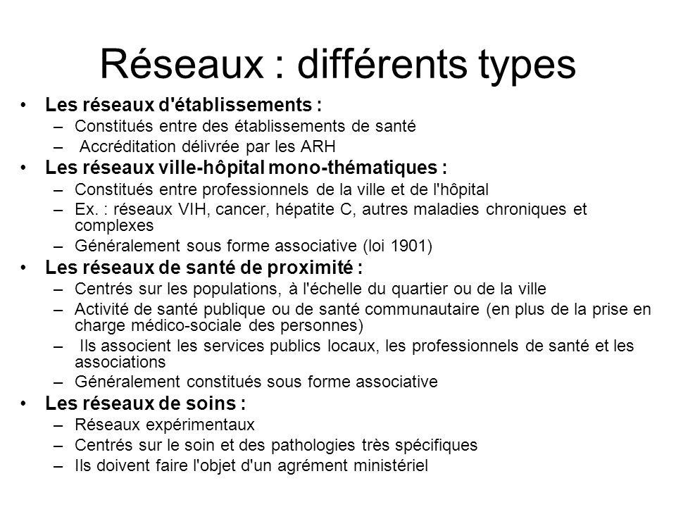 Réseaux : différents types Les réseaux d'établissements : –Constitués entre des établissements de santé – Accréditation délivrée par les ARH Les résea