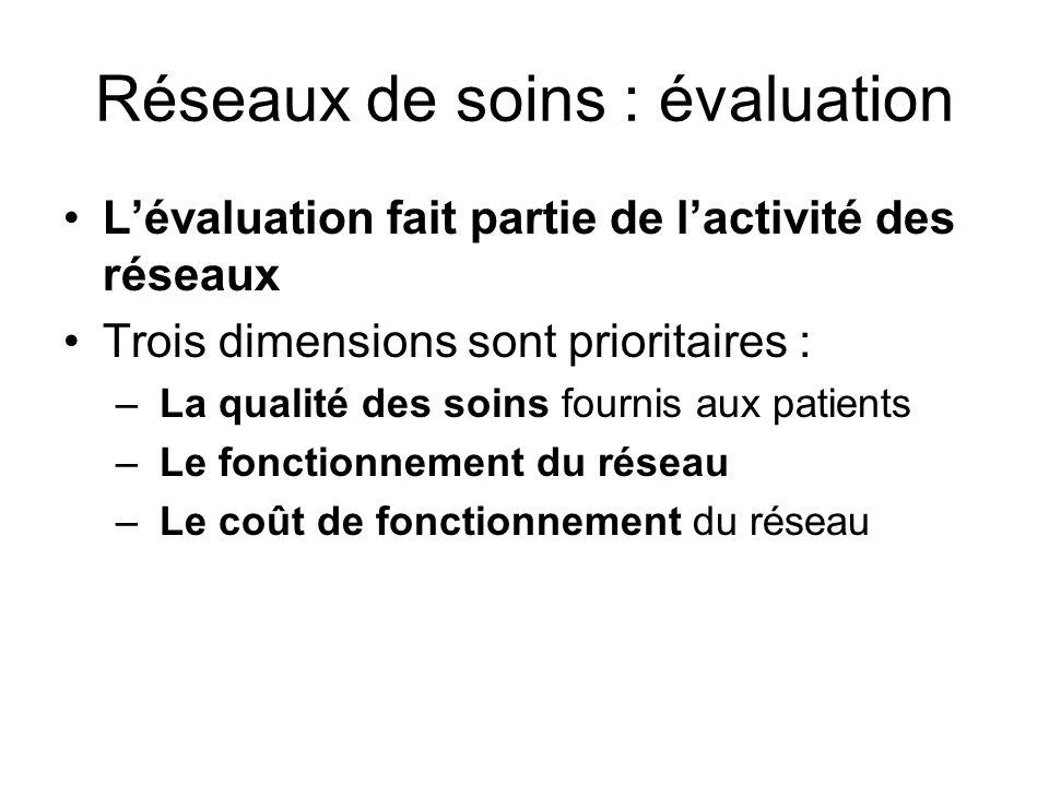 Réseaux de soins : évaluation Lévaluation fait partie de lactivité des réseaux Trois dimensions sont prioritaires : – La qualité des soins fournis aux