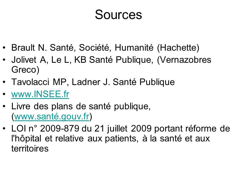 Sources Brault N. Santé, Société, Humanité (Hachette) Jolivet A, Le L, KB Santé Publique, (Vernazobres Greco) Tavolacci MP, Ladner J. Santé Publique w