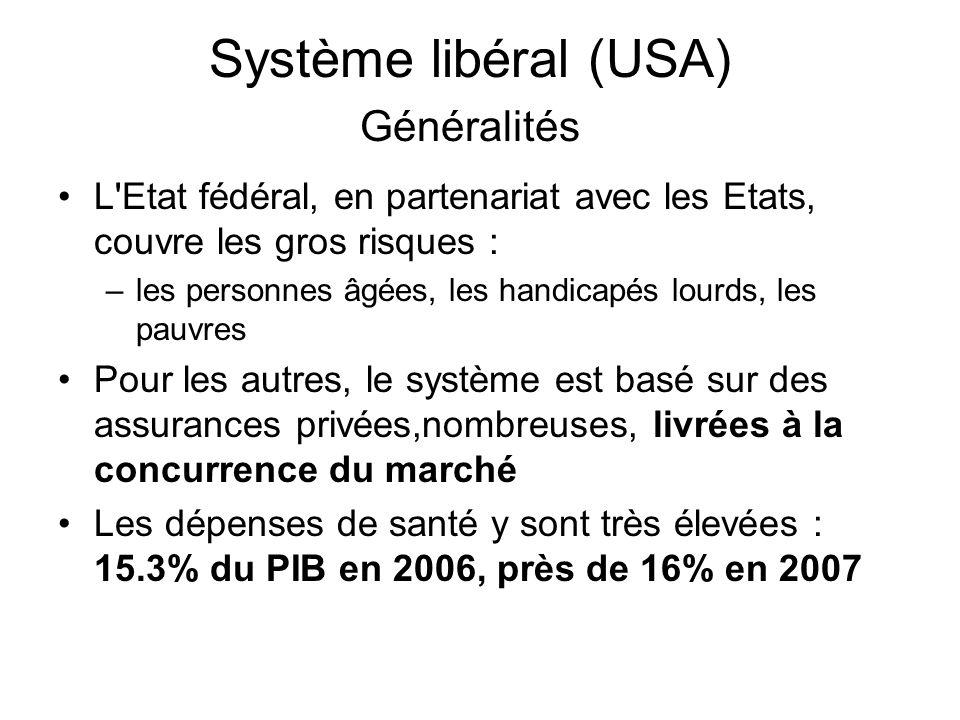 Système libéral (USA) Généralités L'Etat fédéral, en partenariat avec les Etats, couvre les gros risques : –les personnes âgées, les handicapés lourds