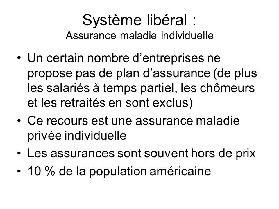 Système libéral : Assurance maladie individuelle Un certain nombre dentreprises ne propose pas de plan dassurance (de plus les salariés à temps partie