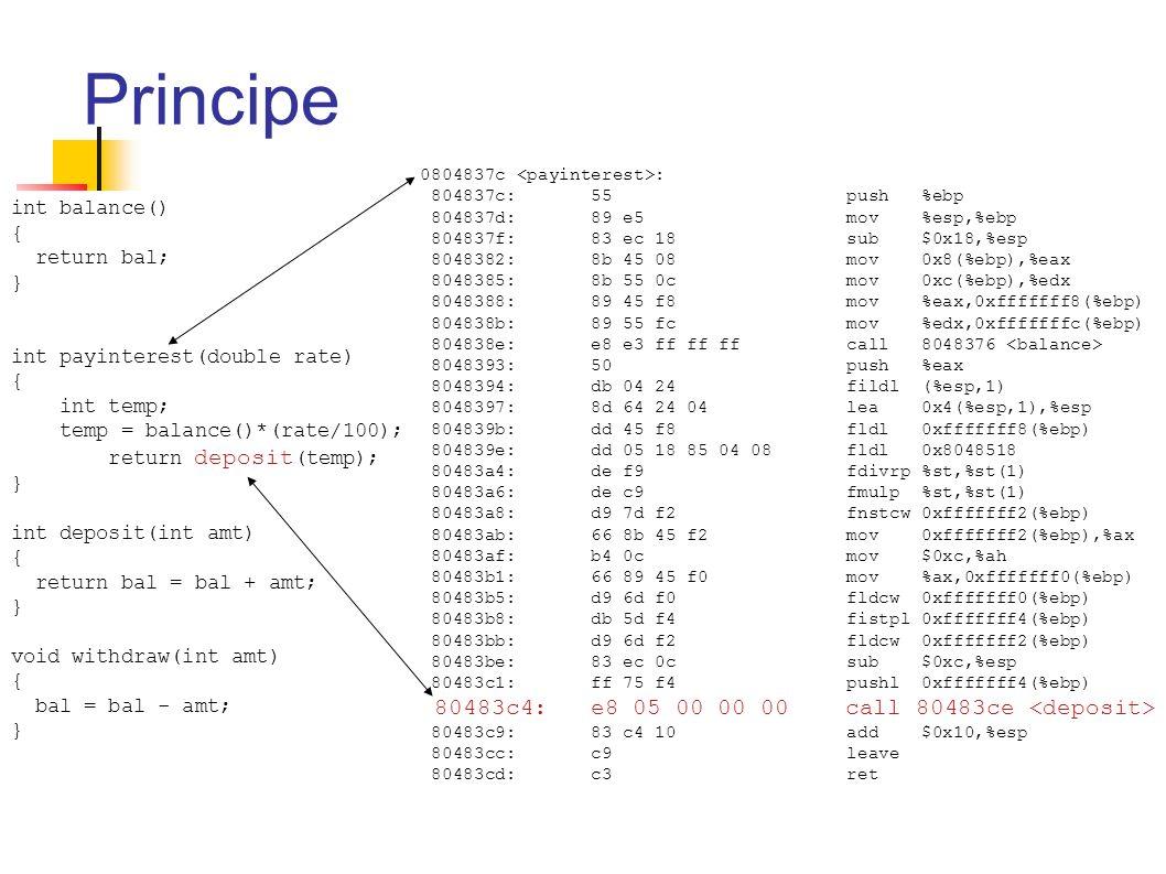 Principe 0804837c : 804837c: 55 push %ebp 804837d: 89 e5 mov %esp,%ebp 804837f: 83 ec 18 sub $0x18,%esp 8048382: 8b 45 08 mov 0x8(%ebp),%eax 8048385: 8b 55 0c mov 0xc(%ebp),%edx 8048388: 89 45 f8 mov %eax,0xfffffff8(%ebp) 804838b: 89 55 fc mov %edx,0xfffffffc(%ebp) 804838e: e8 e3 ff ff ff call 8048376 8048393: 50 push %eax 8048394: db 04 24 fildl (%esp,1) 8048397: 8d 64 24 04 lea 0x4(%esp,1),%esp 804839b: dd 45 f8 fldl 0xfffffff8(%ebp) 804839e: dd 05 18 85 04 08 fldl 0x8048518 80483a4: de f9 fdivrp %st,%st(1) 80483a6: de c9 fmulp %st,%st(1) 80483a8: d9 7d f2 fnstcw 0xfffffff2(%ebp) 80483ab: 66 8b 45 f2 mov 0xfffffff2(%ebp),%ax 80483af: b4 0c mov $0xc,%ah 80483b1: 66 89 45 f0 mov %ax,0xfffffff0(%ebp) 80483b5: d9 6d f0 fldcw 0xfffffff0(%ebp) 80483b8: db 5d f4 fistpl 0xfffffff4(%ebp) 80483bb: d9 6d f2 fldcw 0xfffffff2(%ebp) 80483be: 83 ec 0c sub $0xc,%esp 80483c1: ff 75 f4 pushl 0xfffffff4(%ebp) 80483c4: e8 05 00 00 00 call 80483ce 80483c9: 83 c4 10 add $0x10,%esp 80483cc: c9 leave 80483cd: c3 ret int balance() { return bal; } int payinterest(double rate) { int temp; temp = balance()*(rate/100); return deposit (temp); } int deposit(int amt) { return bal = bal + amt; } void withdraw(int amt) { bal = bal - amt; }
