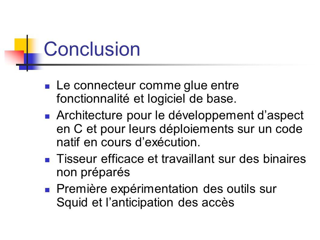 Conclusion Le connecteur comme glue entre fonctionnalité et logiciel de base. Architecture pour le développement daspect en C et pour leurs déploiemen