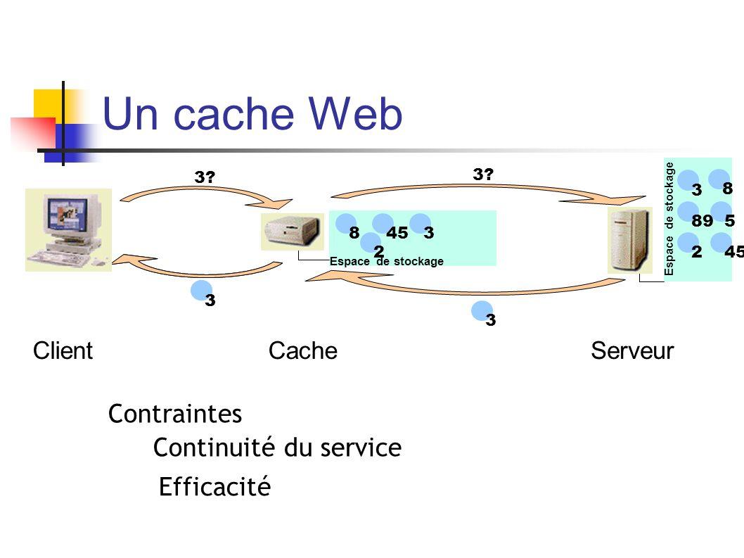 Un cache Web ClientCacheServeur Espace de stockage 3? 38245 895 3 38 2 3 345 Espace de stockage 3 Contraintes Efficacité Continuité du service