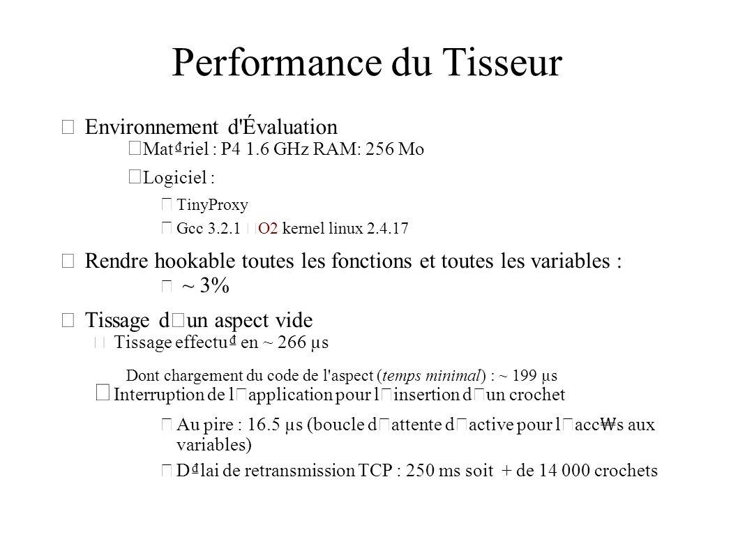 Performance du Tisseur •Environnement d'Évaluation • Matriel : P4 1.6 GHz RAM: 256 Mo • Logiciel : – TinyProxy Gcc 3.2.1 – O2 kernel linux 2.4.17 •Ren