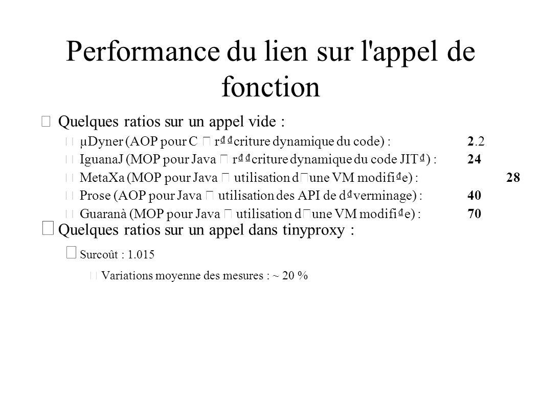 Performance du lien sur l'appel de fonction •Quelques ratios sur un appel vide : µDyner (AOP pour C – rcriture dynamique du code) : 2.2 IguanaJ (MOP p