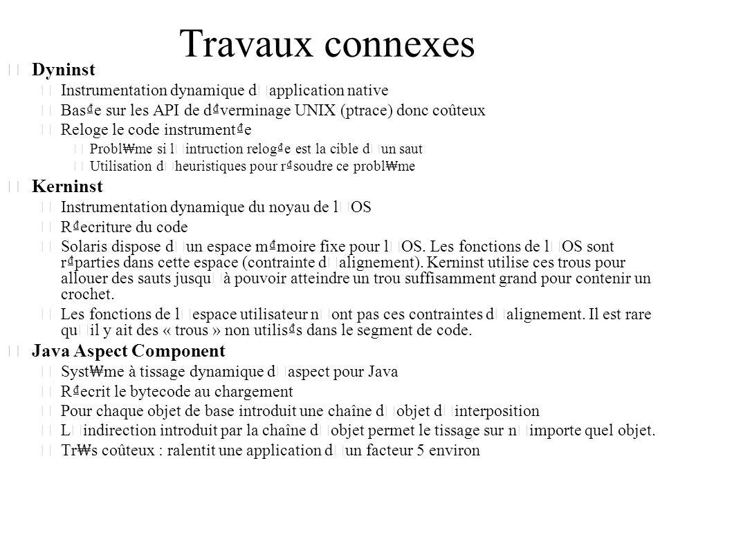 Travaux connexes • Dyninst Instrumentation dynamique d ' application native – Base sur les API de dverminage UNIX (ptrace) donc coûteux – Reloge le co