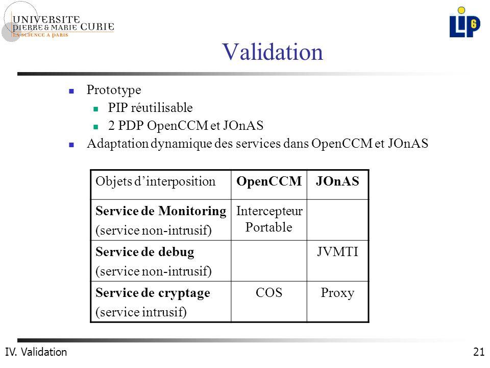 21 Validation Prototype PIP réutilisable 2 PDP OpenCCM et JOnAS Adaptation dynamique des services dans OpenCCM et JOnAS Objets dinterpositionOpenCCMJOnAS Service de Monitoring (service non-intrusif) Intercepteur Portable Service de debug (service non-intrusif) JVMTI Service de cryptage (service intrusif) COSProxy IV.