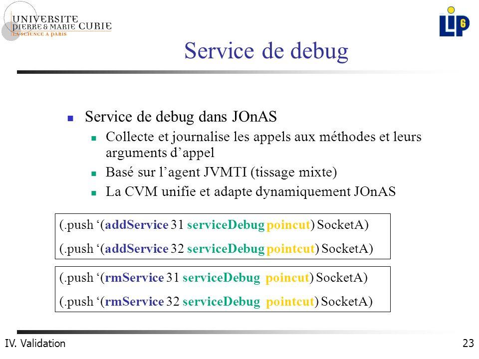 23 Service de debug Service de debug dans JOnAS Collecte et journalise les appels aux méthodes et leurs arguments dappel Basé sur lagent JVMTI (tissage mixte) La CVM unifie et adapte dynamiquement JOnAS (.push (addService 31 serviceDebug poincut) SocketA) (.push (addService 32 serviceDebug pointcut) SocketA) (.push (rmService 31 serviceDebug poincut) SocketA) (.push (rmService 32 serviceDebug pointcut) SocketA) IV.