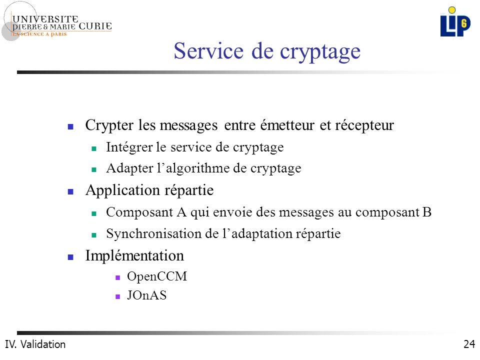 24 Service de cryptage Crypter les messages entre émetteur et récepteur Intégrer le service de cryptage Adapter lalgorithme de cryptage Application répartie Composant A qui envoie des messages au composant B Synchronisation de ladaptation répartie Implémentation OpenCCM JOnAS IV.