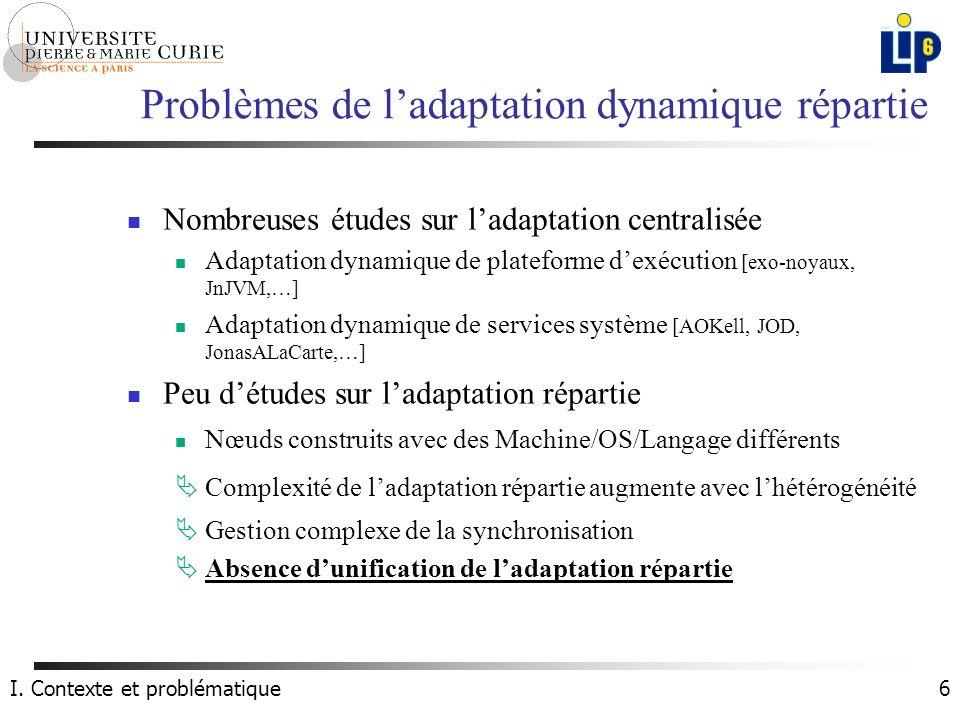 6 Problèmes de ladaptation dynamique répartie Nombreuses études sur ladaptation centralisée Adaptation dynamique de plateforme dexécution [exo-noyaux, JnJVM,…] Adaptation dynamique de services système [AOKell, JOD, JonasALaCarte,…] Peu détudes sur ladaptation répartie Nœuds construits avec des Machine/OS/Langage différents Complexité de ladaptation répartie augmente avec lhétérogénéité Gestion complexe de la synchronisation Absence dunification de ladaptation répartie I.