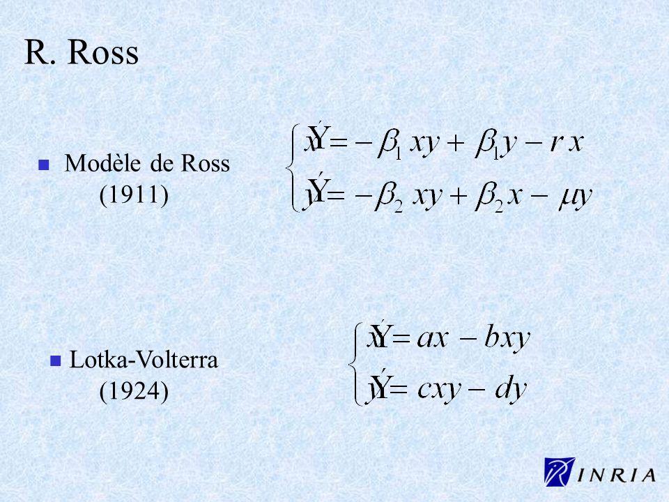 R. Ross n Modèle de Ross (1911) n n Lotka-Volterra (1924)
