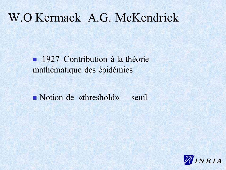 W.O Kermack A.G. McKendrick n 1927 Contribution à la théorie mathématique des épidémies n n Notion de «threshold» seuil