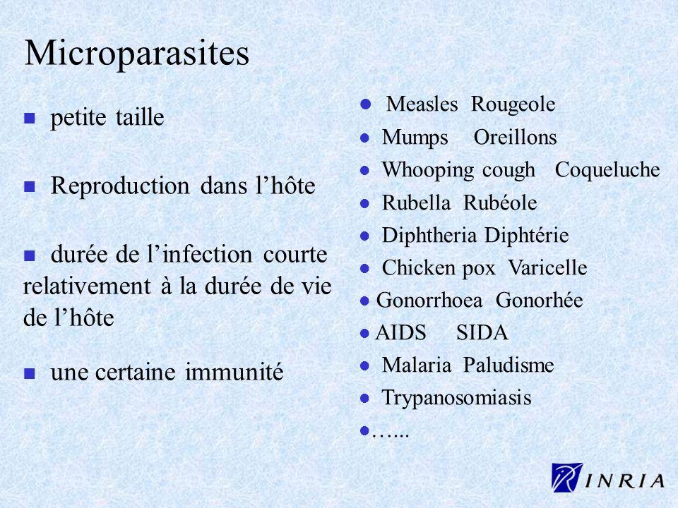 Microparasites n petite taille l l Measles Rougeole l l Mumps Oreillons l l Whooping cough Coqueluche l l Rubella Rubéole l l Diphtheria Diphtérie l l