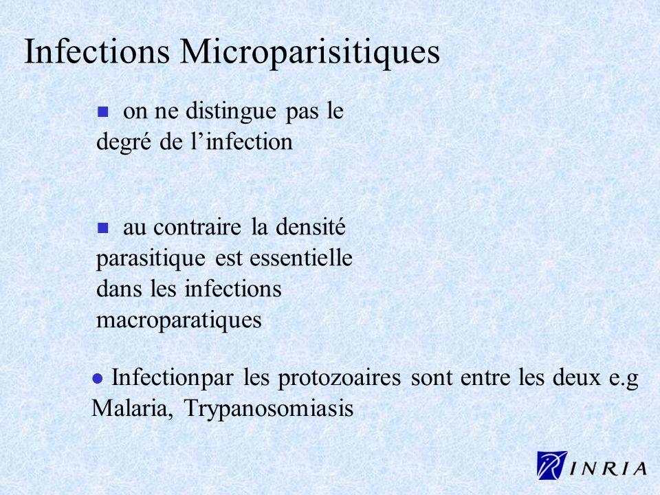 Infections Microparisitiques n on ne distingue pas le degré de linfection l l Infectionpar les protozoaires sont entre les deux e.g Malaria, Trypanoso