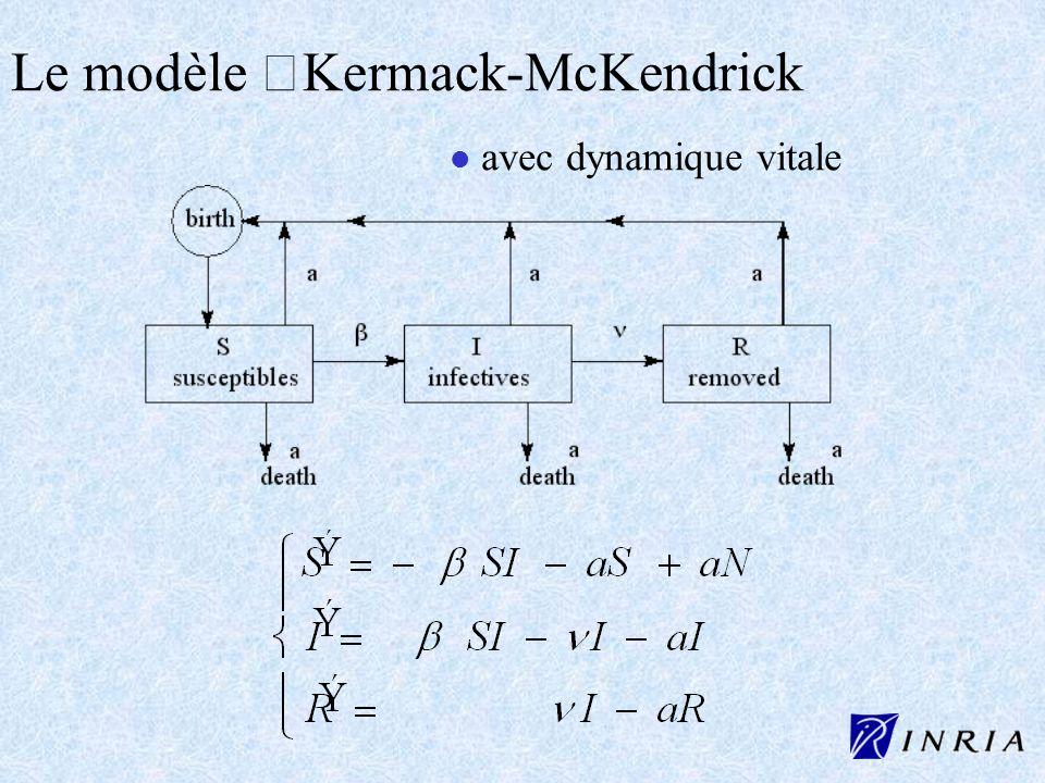 l l avec dynamique vitale Le modèle Kermack-McKendrick