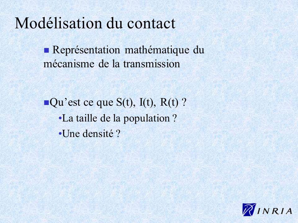Modélisation du contact n Représentation mathématique du mécanisme de la transmission n n Quest ce que S(t), I(t), R(t) ? La taille de la population ?