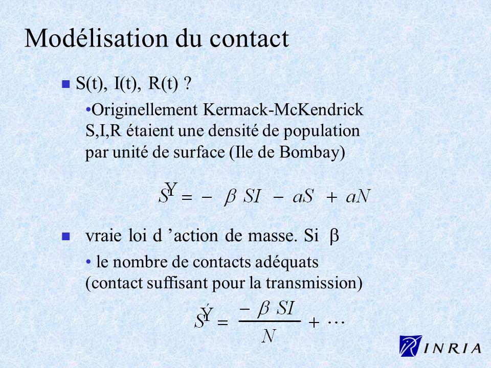 Modélisation du contact n n S(t), I(t), R(t) ? Originellement Kermack-McKendrick S,I,R étaient une densité de population par unité de surface (Ile de