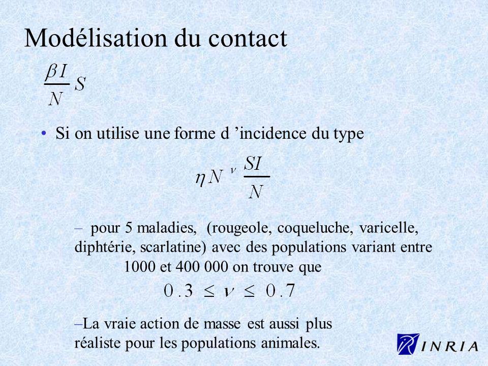 Modélisation du contact Si on utilise une forme d incidence du type – –La vraie action de masse est aussi plus réaliste pour les populations animales.