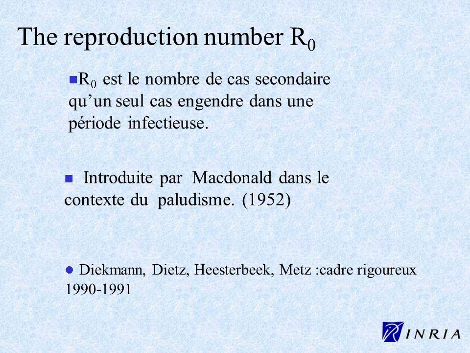 The reproduction number R 0 n R 0 est le nombre de cas secondaire quun seul cas engendre dans une période infectieuse. l l Diekmann, Dietz, Heesterbee