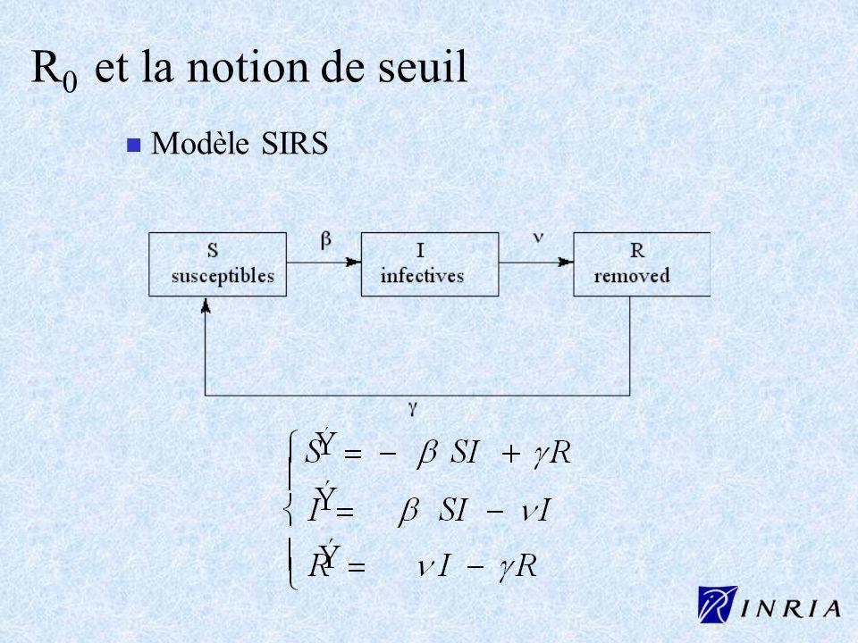 R 0 et la notion de seuil n Modèle SIRS