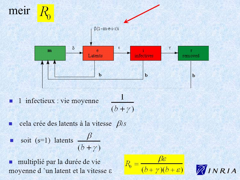 meir n n 1 infectieux : vie moyenne n n cela crée des latents à la vitesse n n soit (s=1) latents multiplié par la durée de vie moyenne d un latent et