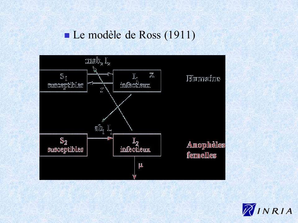 n Le modèle de Ross (1911)
