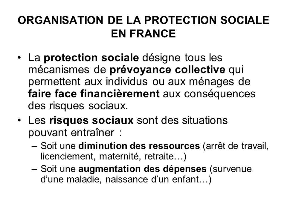 Facteurs influençant la demande Démographie Besoin ressenti Facteurs sociaux Niveau de protection sociale Facteurs épidémiologiques