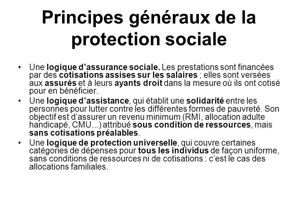 Les comptes de la protection sociale En 2006: 29.4% du PIB=>553 milliards