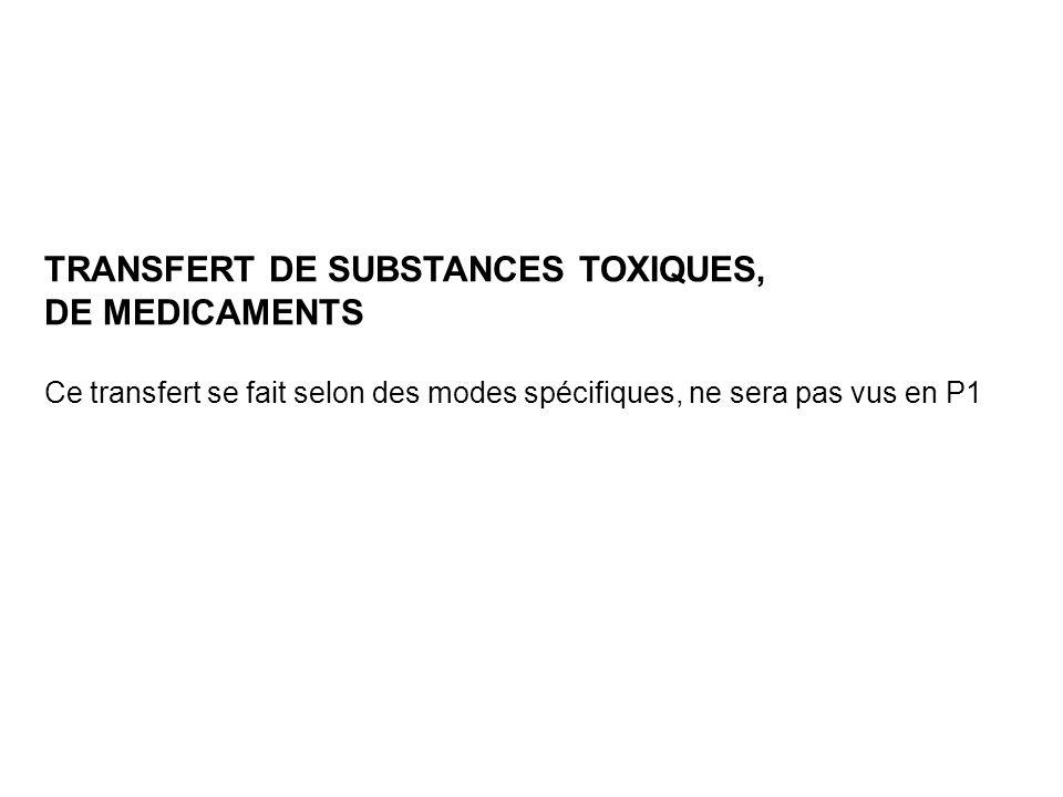 TRANSFERT DE SUBSTANCES TOXIQUES, DE MEDICAMENTS Ce transfert se fait selon des modes spécifiques, ne sera pas vus en P1