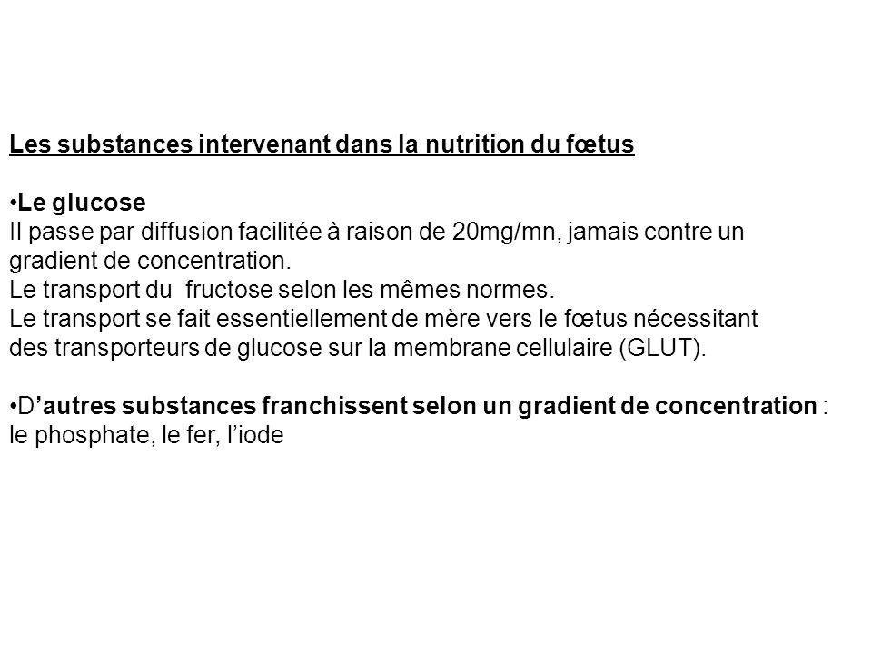Les substances intervenant dans la nutrition du fœtus Le glucose Il passe par diffusion facilitée à raison de 20mg/mn, jamais contre un gradient de co