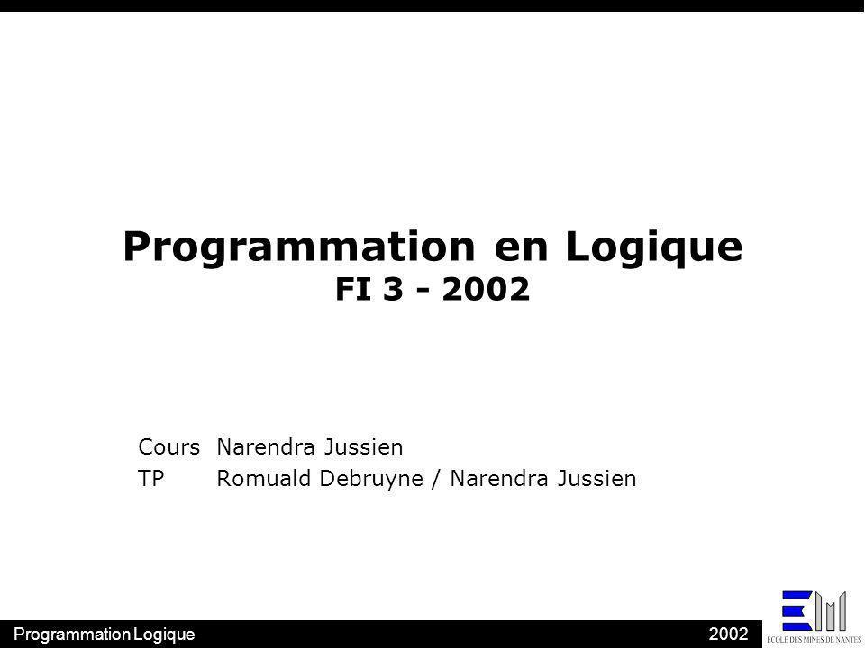 Programmation LogiqueNJ - 2002 - 42/127 Exemple dinterprétation nxyz (P(x,y) Q(y,z) R(x,z)) nxy ( (M(x,y) P(x,y) Q(x,y)) n M(a,b) P(c,b) P(d,a) P(e,c) n E = n P = n a = anne b = bernard c = charles d = didier e= éric est le père de M = est la mère de Q = est un parent de R = est le grand-père de { anne, bernard, …} Calcul des prédicats