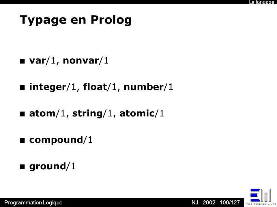 Programmation LogiqueNJ - 2002 - 100/127 Typage en Prolog n var/1, nonvar/1 n integer/1, float/1, number/1 n atom/1, string/1, atomic/1 n compound/1 n