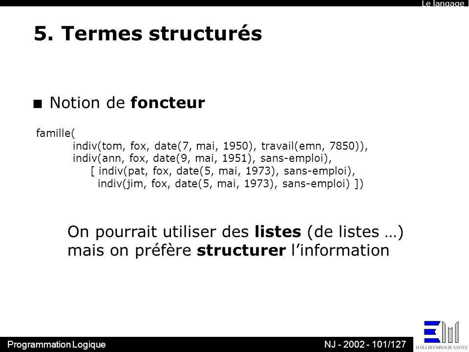 Programmation LogiqueNJ - 2002 - 101/127 5. Termes structurés n Notion de foncteur famille( indiv(tom, fox, date(7, mai, 1950), travail(emn, 7850)), i