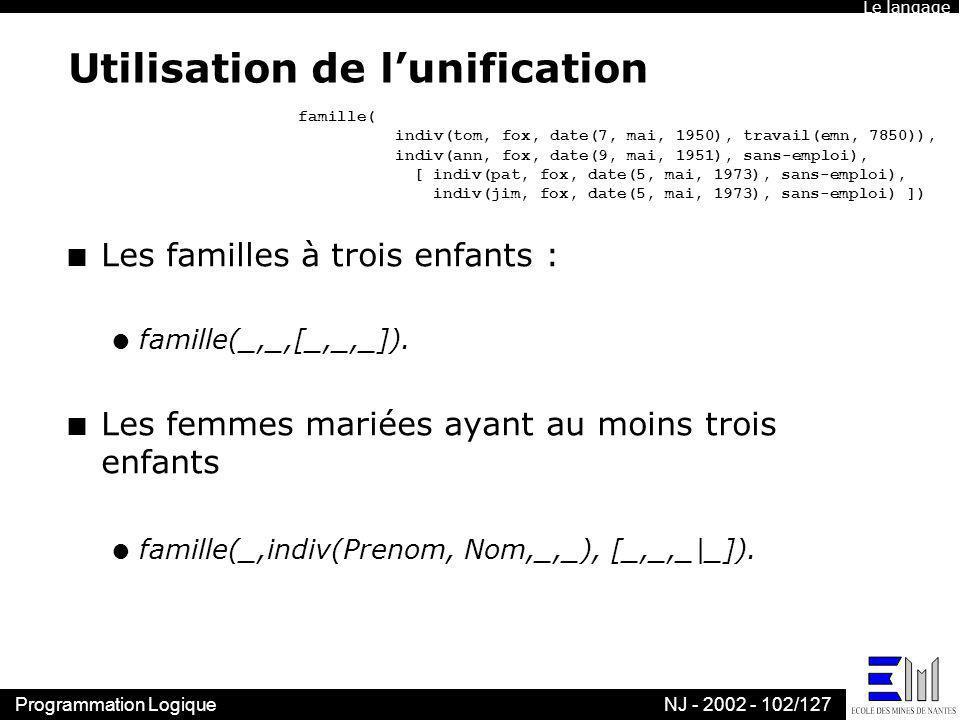 Programmation LogiqueNJ - 2002 - 102/127 Utilisation de lunification n Les familles à trois enfants : famille(_,_,[_,_,_]). n Les femmes mariées ayant