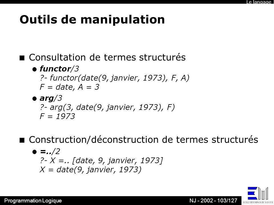 Programmation LogiqueNJ - 2002 - 103/127 Outils de manipulation n Consultation de termes structurés l functor/3 ?- functor(date(9, janvier, 1973), F,