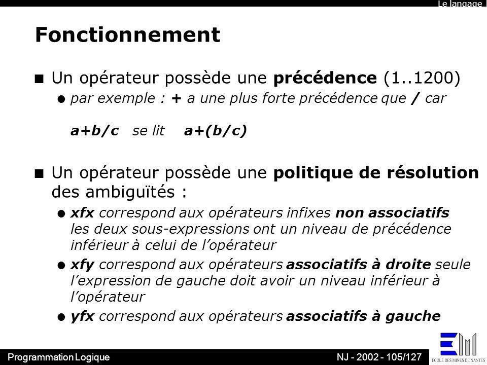 Programmation LogiqueNJ - 2002 - 105/127 Fonctionnement n Un opérateur possède une précédence (1..1200) l par exemple : + a une plus forte précédence