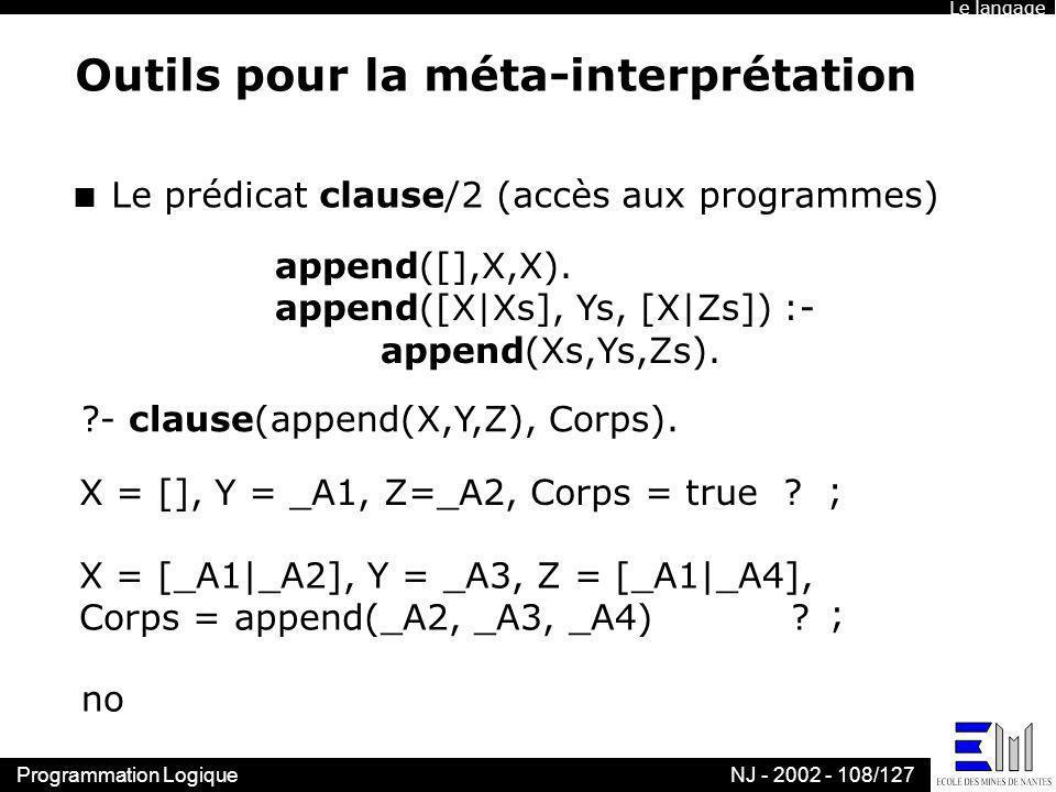 Programmation LogiqueNJ - 2002 - 108/127 Outils pour la méta-interprétation n Le prédicat clause/2 (accès aux programmes) append([],X,X). append([X|Xs