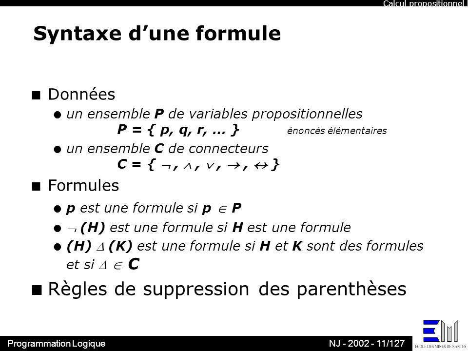 Programmation LogiqueNJ - 2002 - 11/127 Syntaxe dune formule n Données l un ensemble P de variables propositionnelles P = { p, q, r, … } énoncés éléme