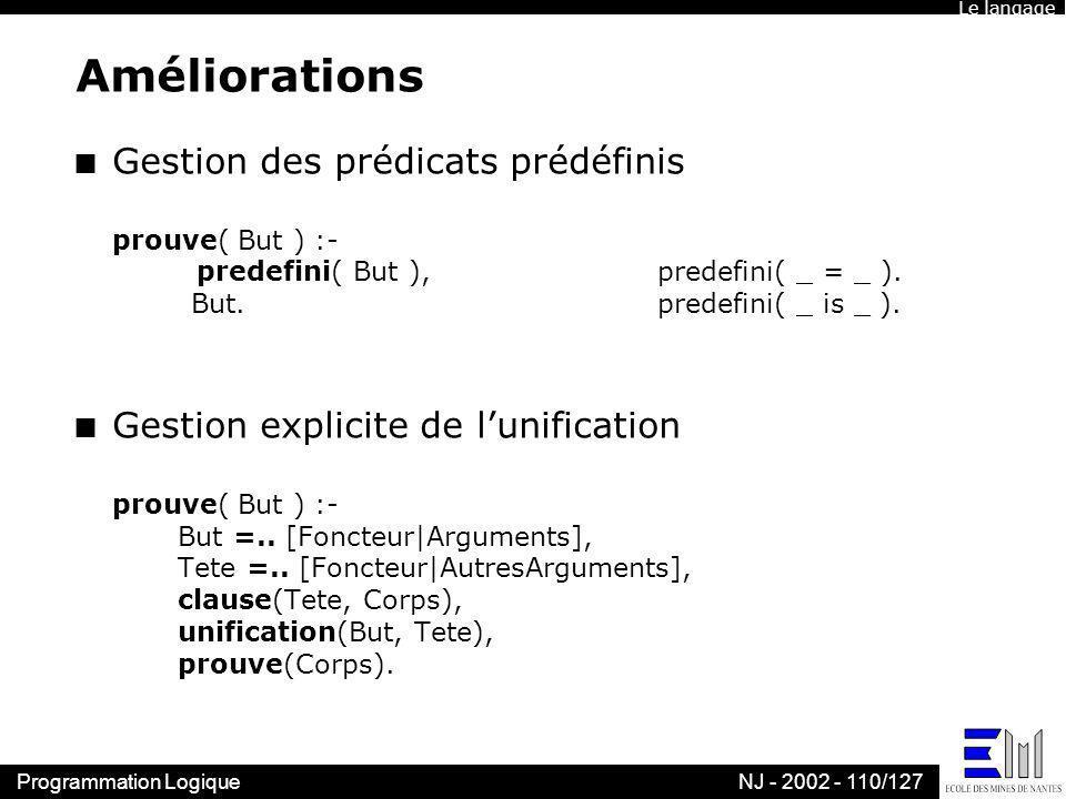 Programmation LogiqueNJ - 2002 - 110/127 Améliorations n Gestion des prédicats prédéfinis prouve( But ) :- predefini( But ), predefini( _ = _ ). But.