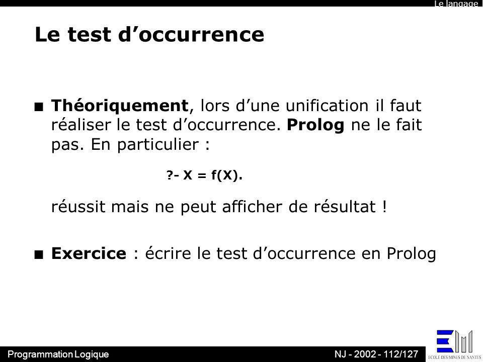 Programmation LogiqueNJ - 2002 - 112/127 Le test doccurrence n Théoriquement, lors dune unification il faut réaliser le test doccurrence. Prolog ne le