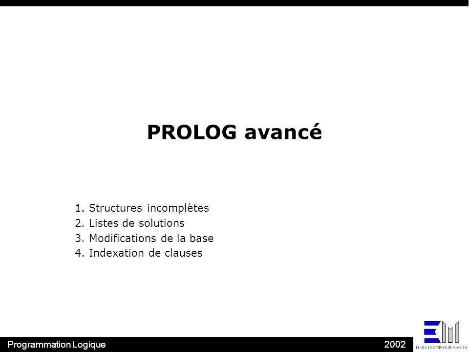 Programmation Logique2002 PROLOG avancé 1. Structures incomplètes 2. Listes de solutions 3. Modifications de la base 4. Indexation de clauses