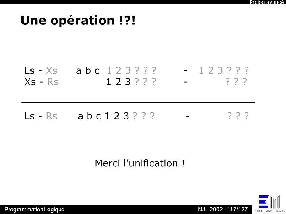 Programmation LogiqueNJ - 2002 - 117/127 Une opération !?! Ls - Xs a b c 1 2 3 ? ? ? - 1 2 3 ? ? ? Xs - Rs 1 2 3 ? ? ? - ? ? ? Ls - Rs a b c 1 2 3 ? ?