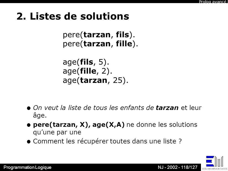 Programmation LogiqueNJ - 2002 - 118/127 2. Listes de solutions l On veut la liste de tous les enfants de tarzan et leur âge. l pere(tarzan, X), age(X