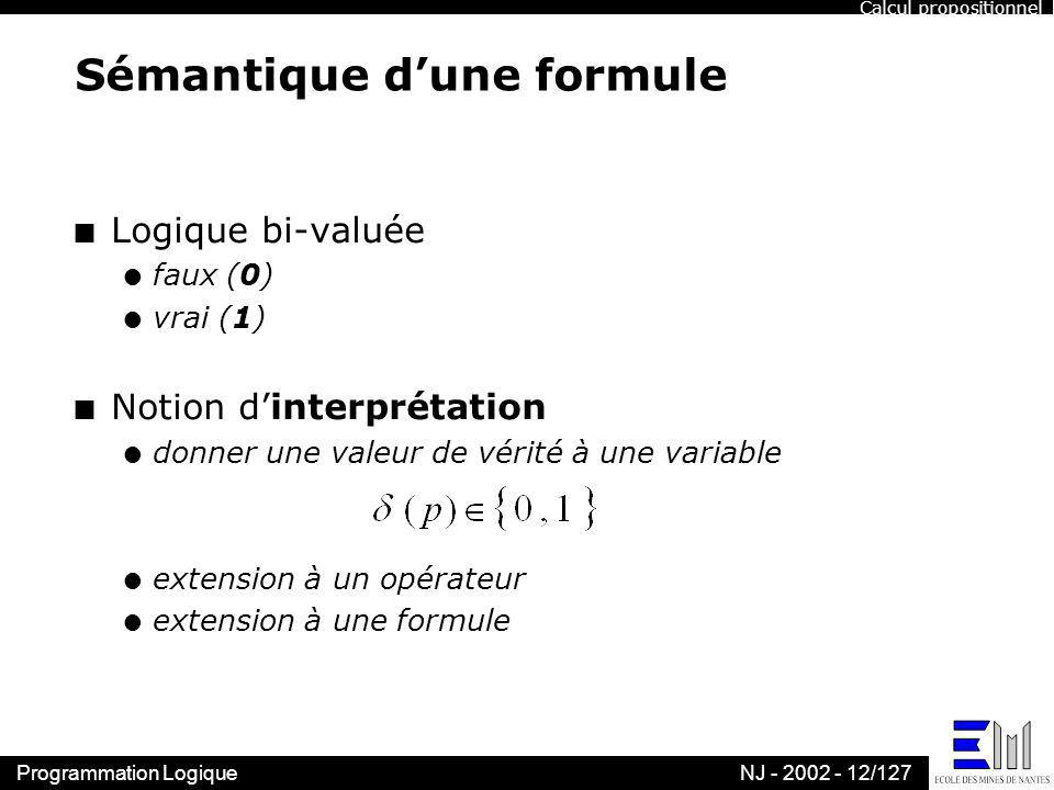 Programmation LogiqueNJ - 2002 - 12/127 Sémantique dune formule n Logique bi-valuée l faux (0) l vrai (1) n Notion dinterprétation l donner une valeur