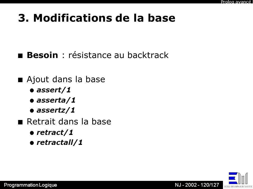 Programmation LogiqueNJ - 2002 - 120/127 3. Modifications de la base n Besoin : résistance au backtrack n Ajout dans la base l assert/1 l asserta/1 l