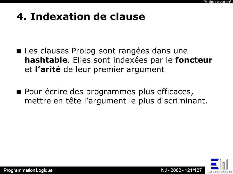 Programmation LogiqueNJ - 2002 - 121/127 4. Indexation de clause n Les clauses Prolog sont rangées dans une hashtable. Elles sont indexées par le fonc