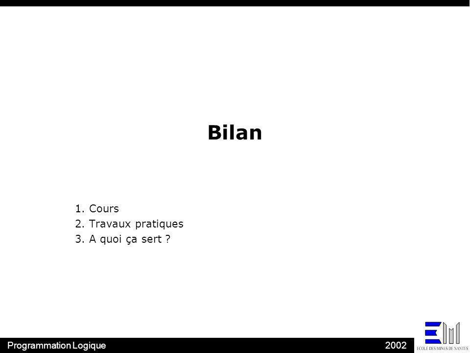 Programmation Logique2002 Bilan 1. Cours 2. Travaux pratiques 3. A quoi ça sert ?