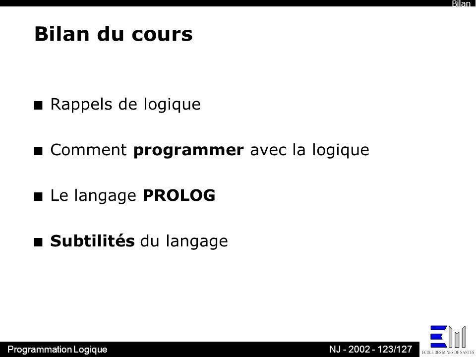 Programmation LogiqueNJ - 2002 - 123/127 Bilan du cours n Rappels de logique n Comment programmer avec la logique n Le langage PROLOG n Subtilités du