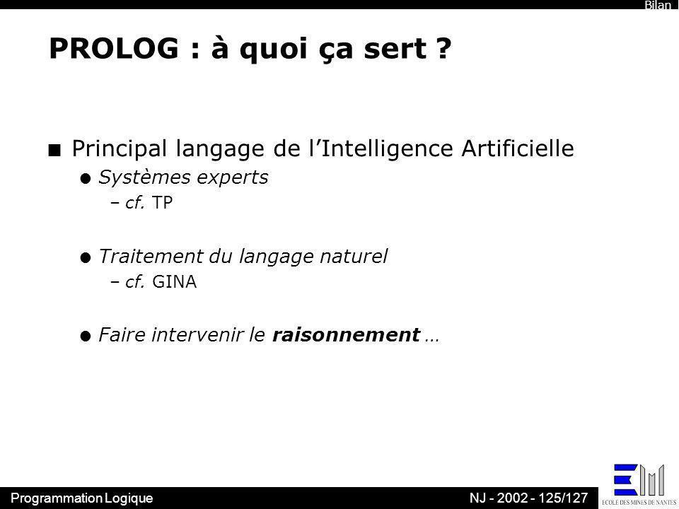 Programmation LogiqueNJ - 2002 - 125/127 PROLOG : à quoi ça sert ? n Principal langage de lIntelligence Artificielle l Systèmes experts –cf. TP l Trai
